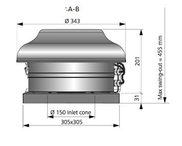 TKS 300 A -B